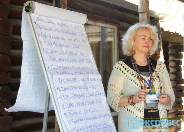 Тренер-психолог Олена Михайлова